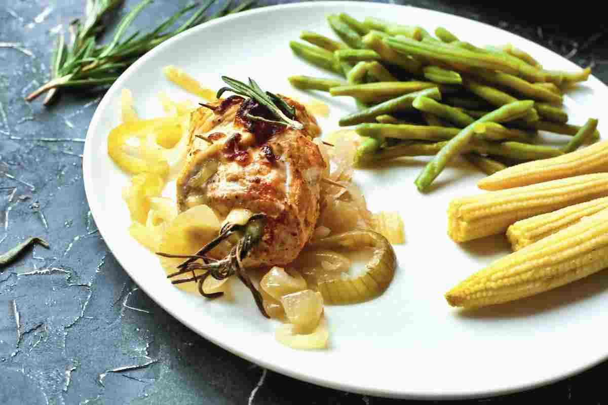 Roladki z kurczaka z rozmarynem i cebulą. pomysł na obiad, kurczak, pierś z kurczaka, rozmaryn, cebula, ocet balsamiczny , zdrowy obiad, wiem co jem, drób, zdrowy styl joanny, blog kulinarny, przepisy,